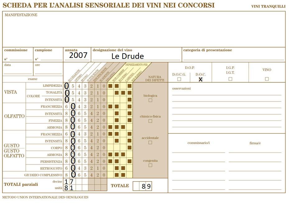scheda OIV Le Drude DOC 2007